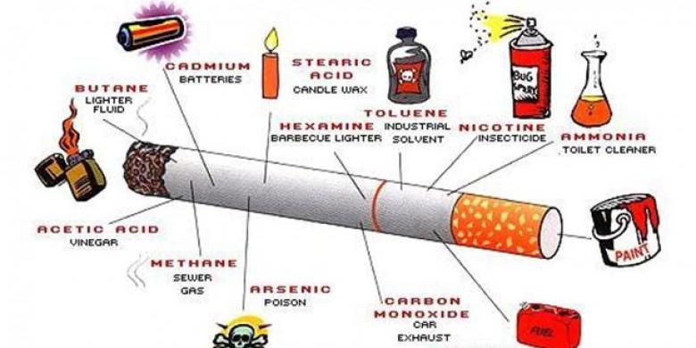 Bahan-Berbahaya-di-Rokok.jpg