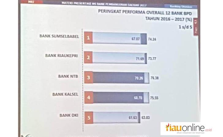 Bank-Riau-Kepri-Nomor-2-Nasional.jpg