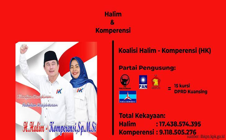Cabup-Halim2.jpg