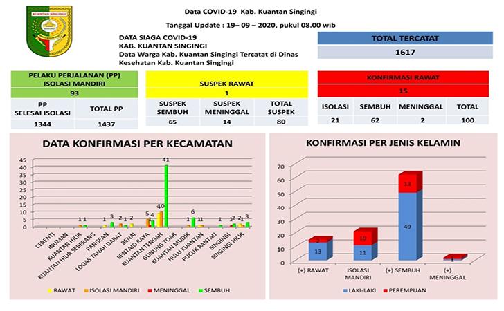 Data-covid.jpg