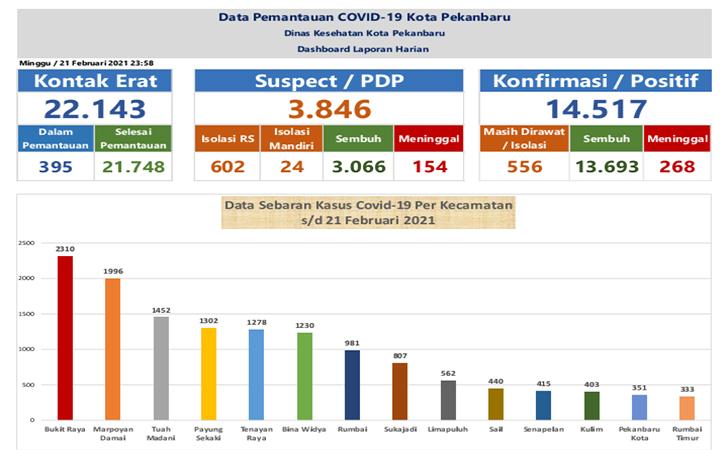 Data-sebaran-kasus-Covid-19.jpg