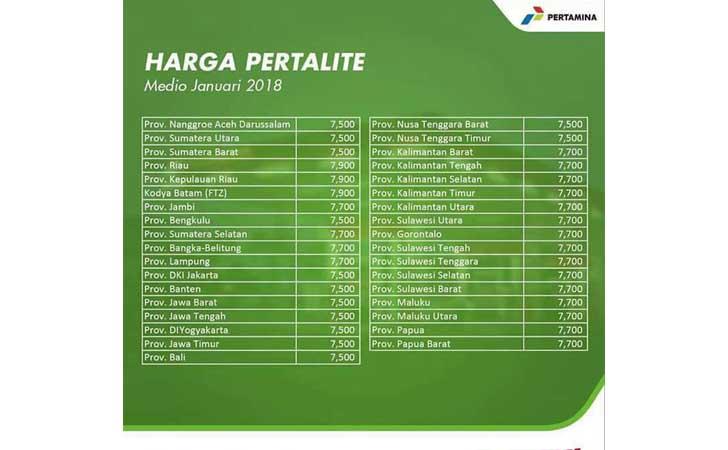Harga-Pertalite-di-Riau-Tertinggi-se-Indonesia.jpg