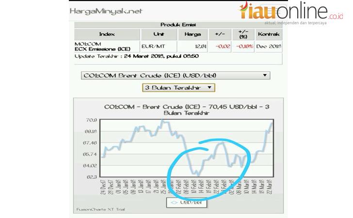 Harga-minyak.net.jpg