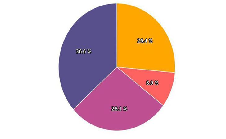 Perhitungan-suara-KPU.jpg