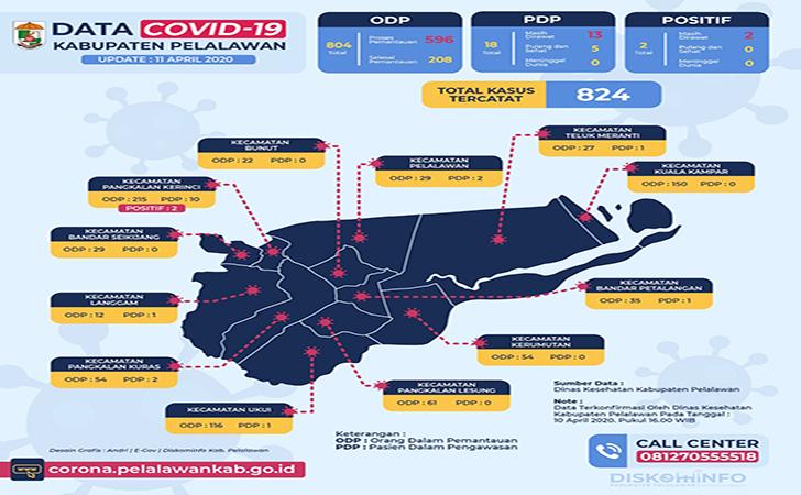 Peta-Covid-19-Pelalawan3.jpg