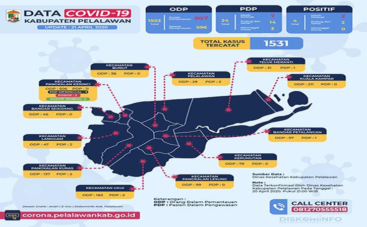 Peta-Covid-19-Pelalawan5.jpg