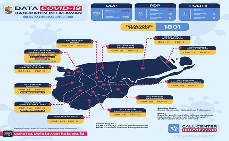 Peta-Covid-19-Pelalawan7.jpg