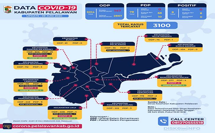 Peta-Covid8.jpg