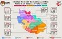 DPS-Provinsi-Riau.jpg