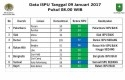 Data-ISPU-Riau.jpg