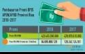 Pembayaran-Premi-Peserta-JKN-KIS.jpg