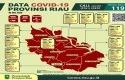 Peta-corona-di-Riau.jpg